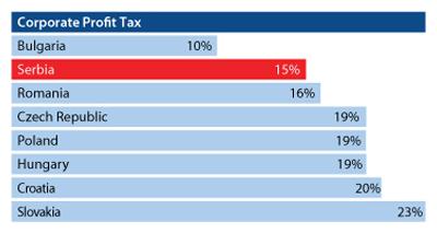 Corporate-Profit-Tax